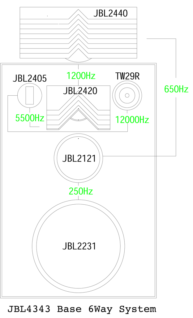 JBL4343